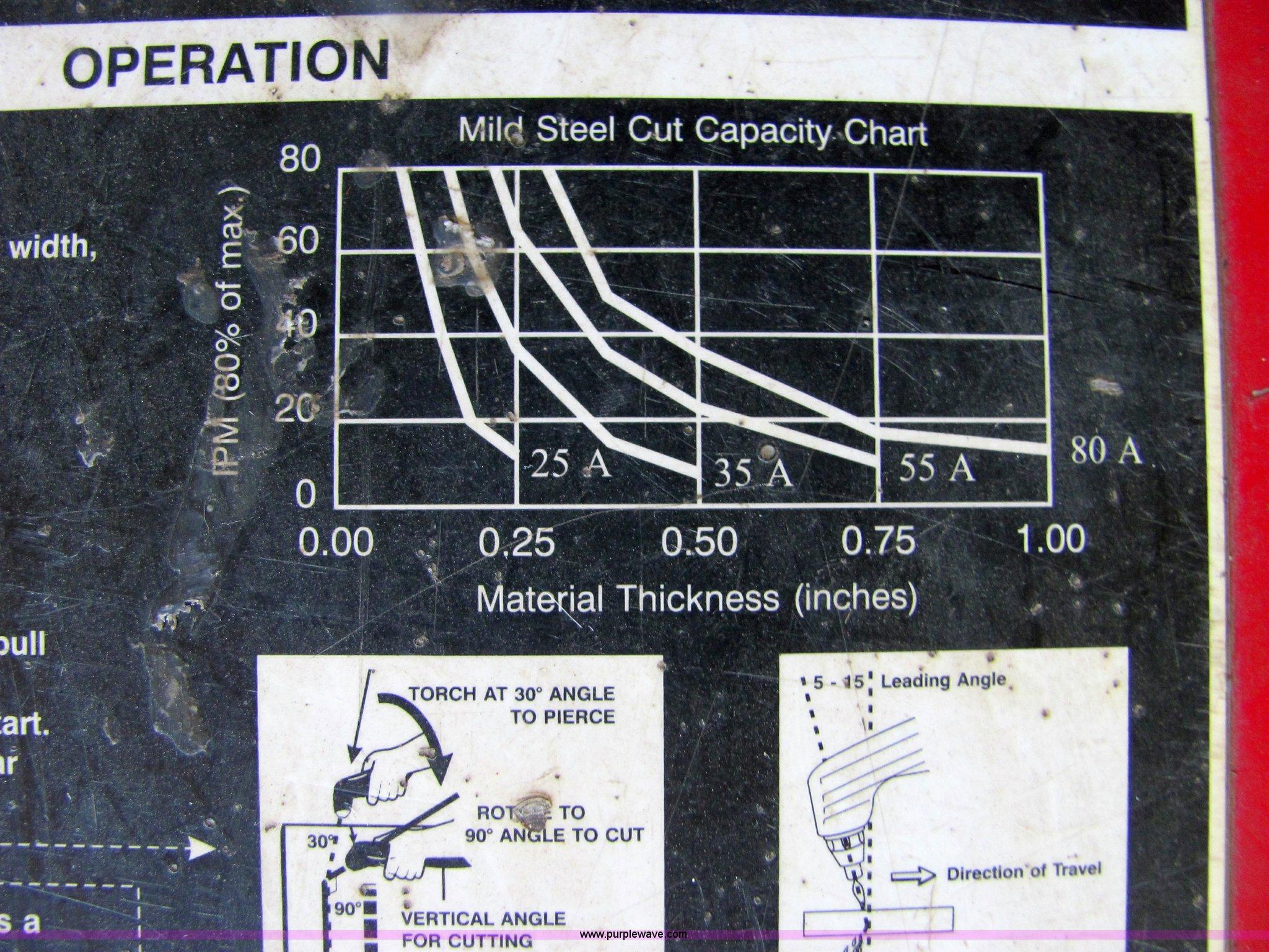 Itasca Wiring Diagram
