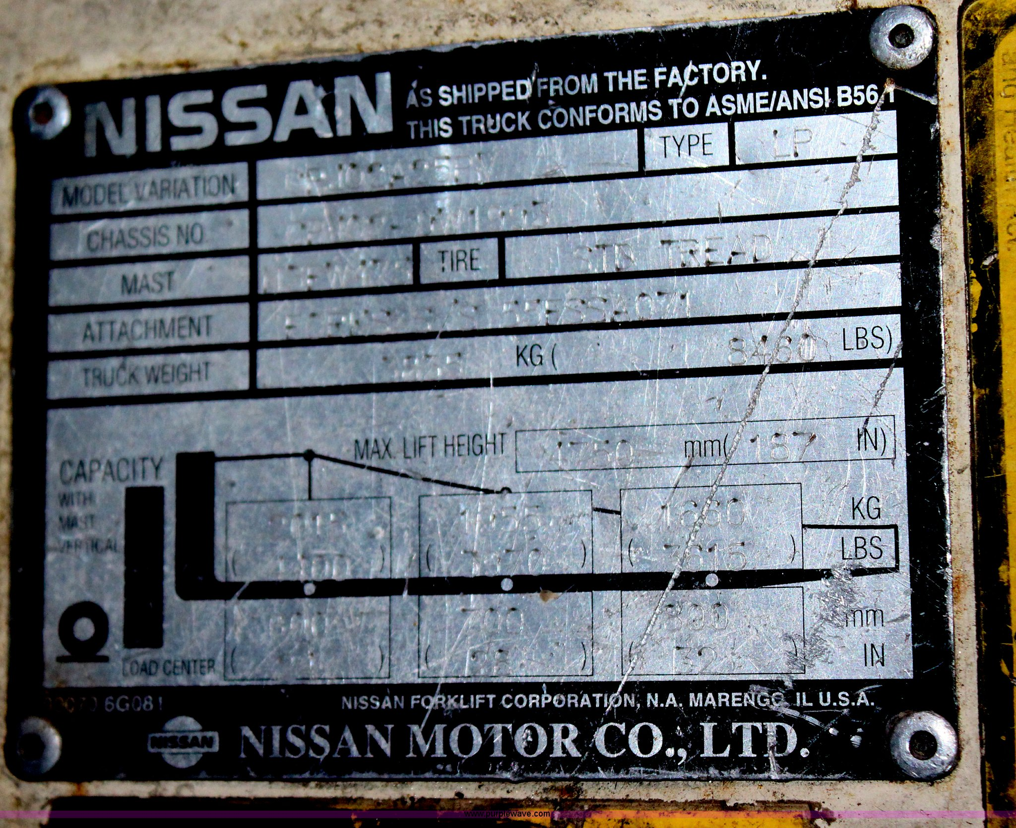 Nissan forklift year by serial number – tingbekvacho