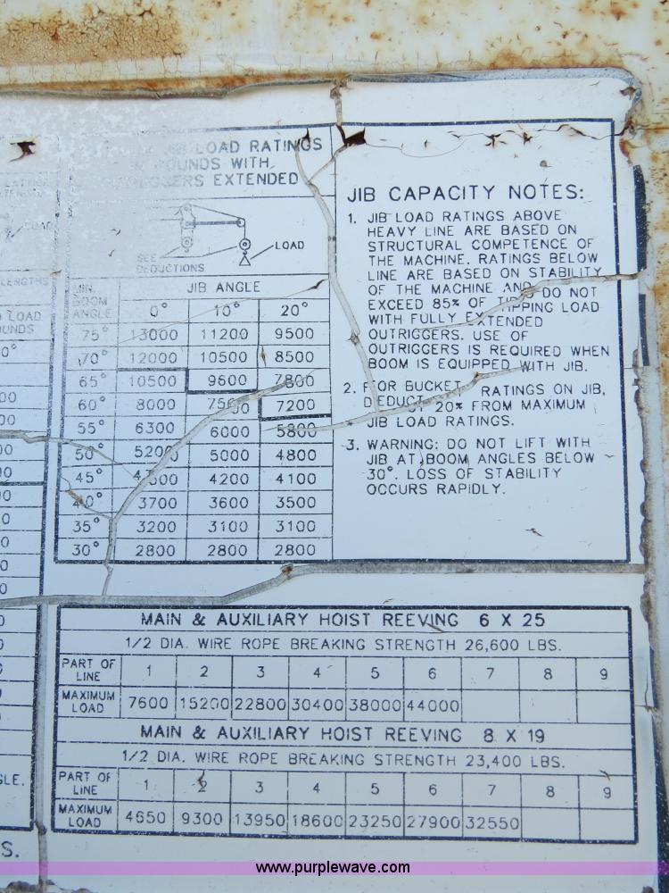 P & H Century 122 Omega Series 100 22 ton rough terrain cran...