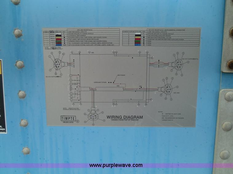 hooper trailer wiring diagram wiring diagram libraries timpte hopper wiring diagram electrical wiring diagramstimpte super hopper wiring diagram vehicle wiring diagrams hooper trailer