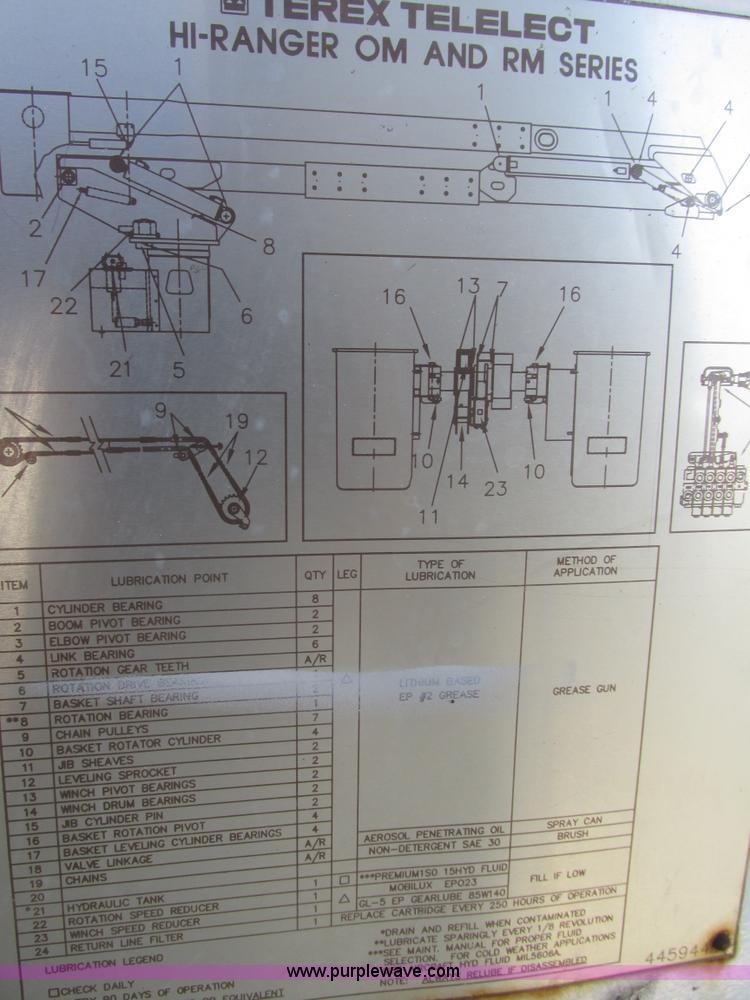 Excellent Terex Wiring Diagrams Basic Electronics Wiring Diagram Wiring 101 Photwellnesstrialsorg