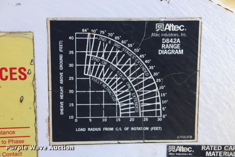 1996 international 4700 digger derrick truck item ed9578 rh purplewave com Ezgo Wiring Diagram Ezgo Wiring Diagram