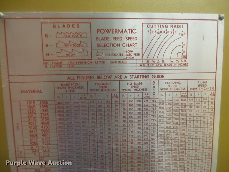 Powermatic 87 bandsaw   Item DE9203   SOLD! December 5 Gover